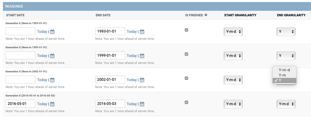 Screenshot of the admin section of my site, showing readigs with different granularties of dates